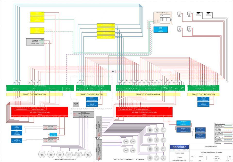 AV System Design in Cambridge & Hitchin